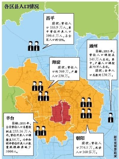 雅安地震_雅安各区县人口