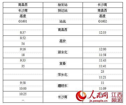 沪昆高铁南昌至长沙段最新列车时刻表发布【5】