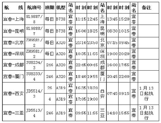 明月山机场航线时刻表