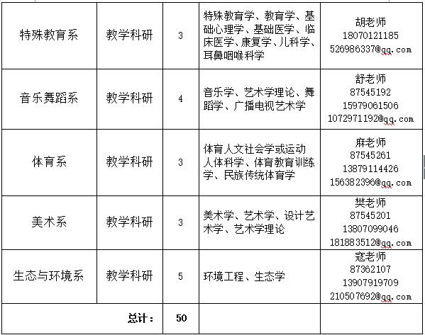 20江西宜春市西席雇用测验报名工夫南昌夜场招聘网江西人事测验网-20图2